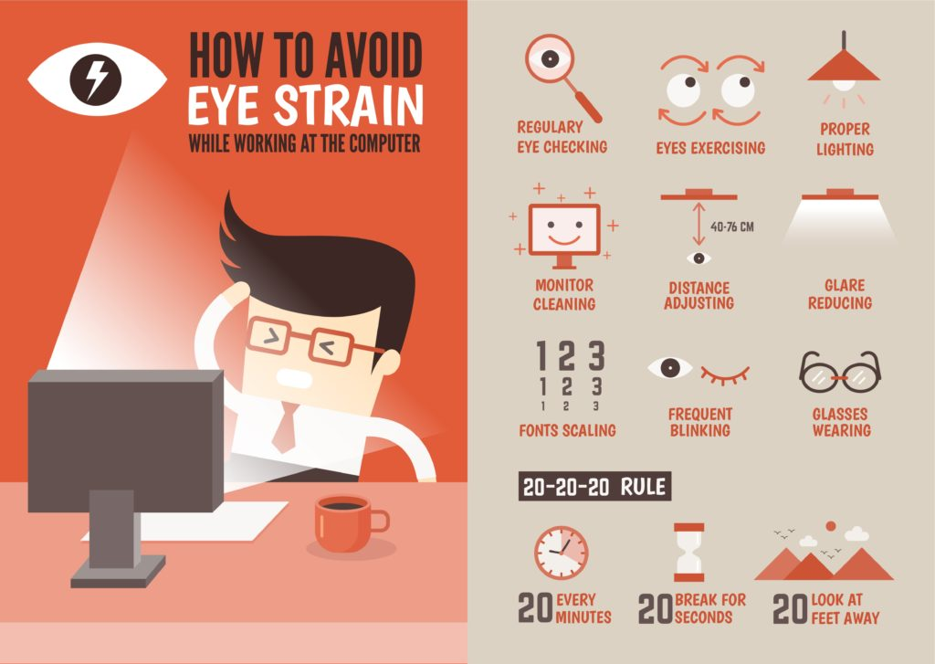 Avoid eyestrain with Allegro Optical the musicians optician in Saddleworth and Holmfirth